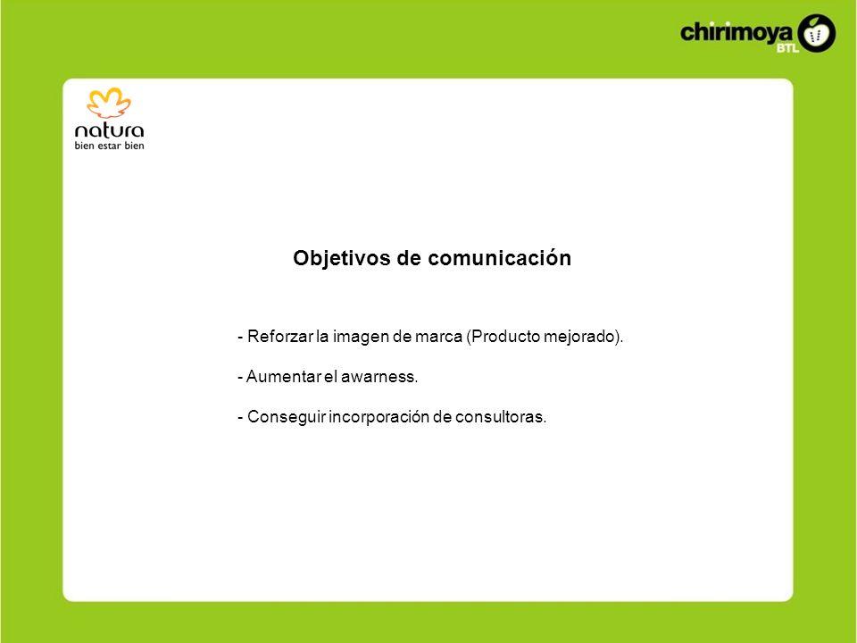 Objetivos de comunicación