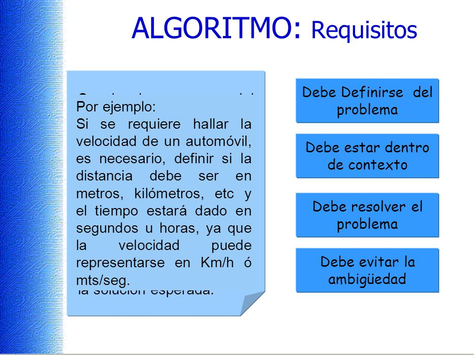ALGORITMO: Requisitos