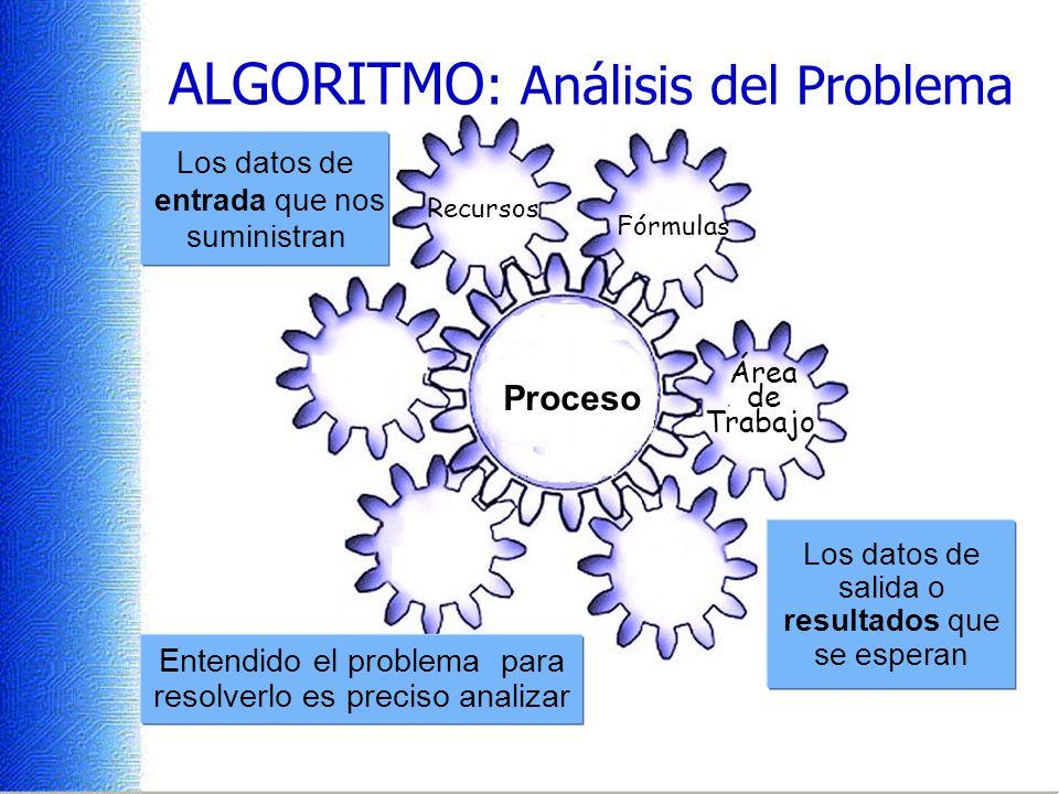 ALGORITMO: Análisis del Problema
