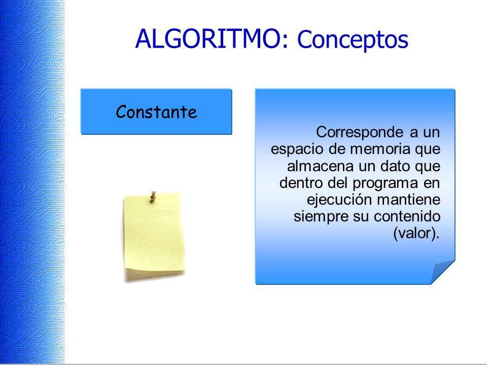 ALGORITMO: Conceptos Variable Constante Tipo de Dato Dato