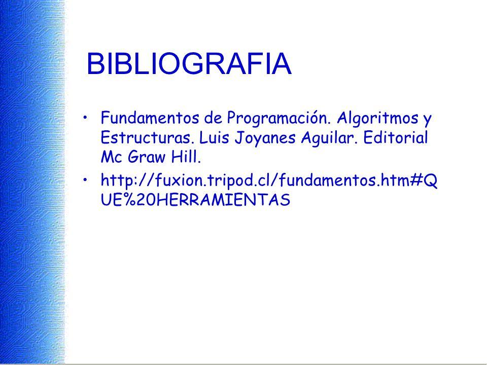 BIBLIOGRAFIA Fundamentos de Programación. Algoritmos y Estructuras. Luis Joyanes Aguilar. Editorial Mc Graw Hill.