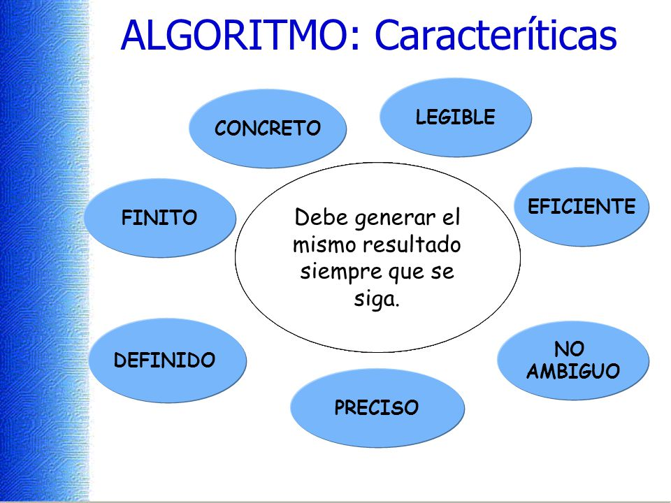 ALGORITMO: Caracteríticas