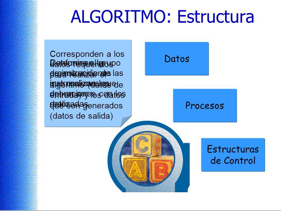 ALGORITMO: Estructura