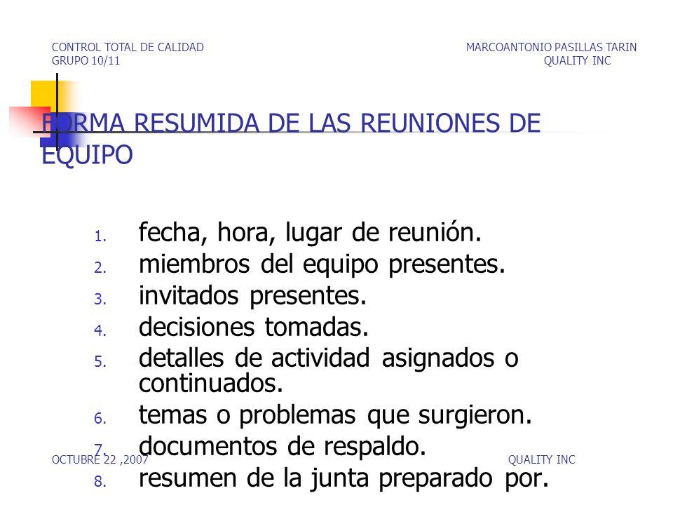 FORMA RESUMIDA DE LAS REUNIONES DE EQUIPO