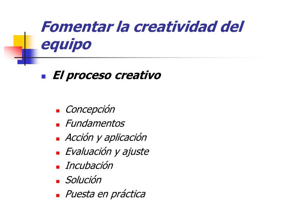 Fomentar la creatividad del equipo