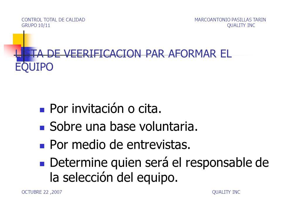 LISTA DE VEERIFICACION PAR AFORMAR EL EQUIPO