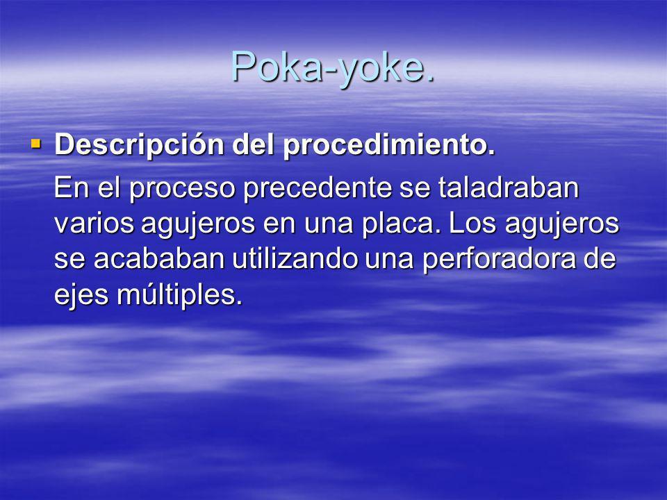 Poka-yoke. Descripción del procedimiento.