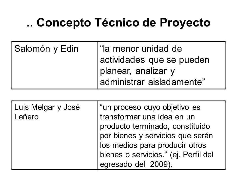 .. Concepto Técnico de Proyecto