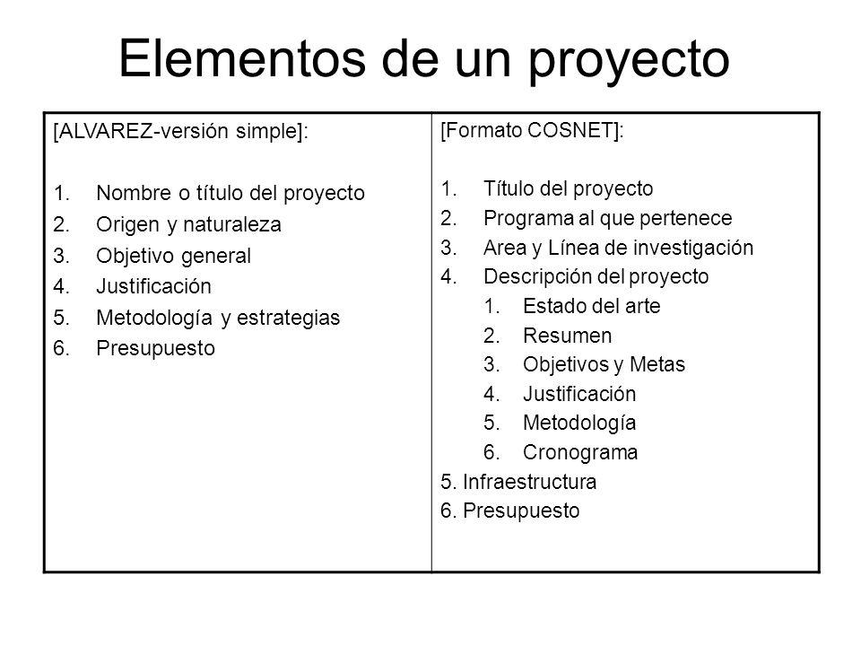 Elementos de un proyecto
