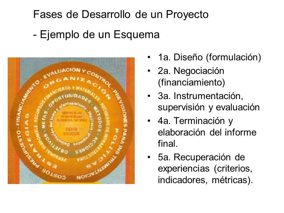 Fases de Desarrollo de un Proyecto - Ejemplo de un Esquema
