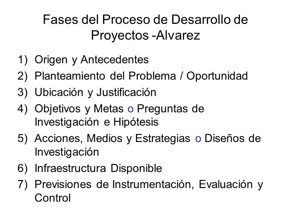 Fases del Proceso de Desarrollo de Proyectos -Alvarez