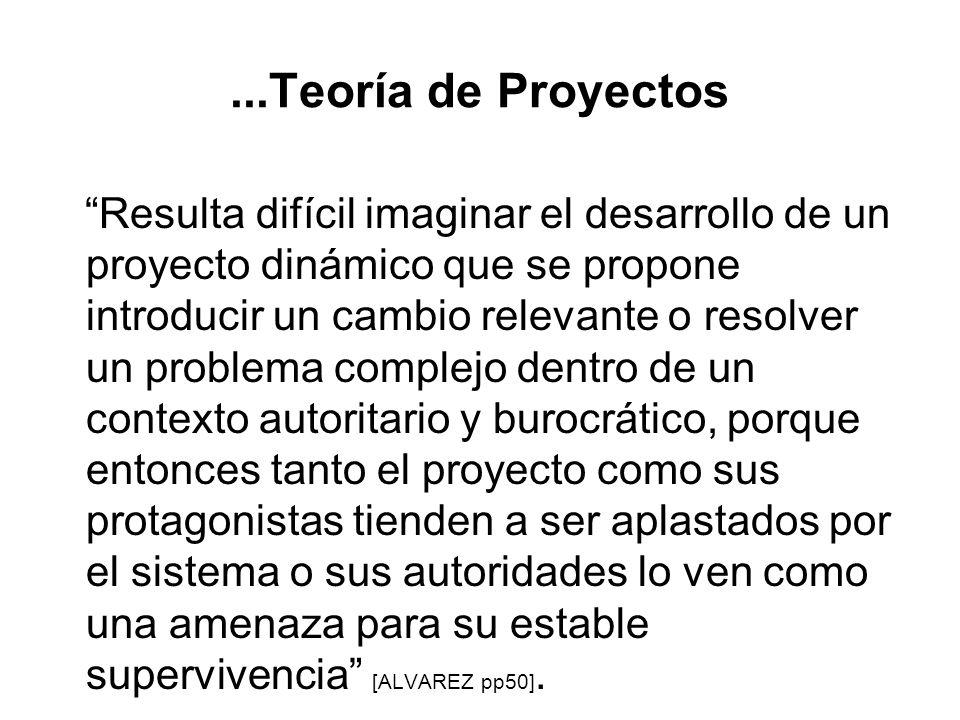 ...Teoría de Proyectos