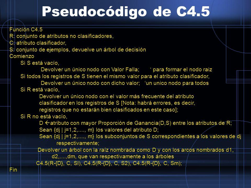 Pseudocódigo de C4.5 Función C4.5