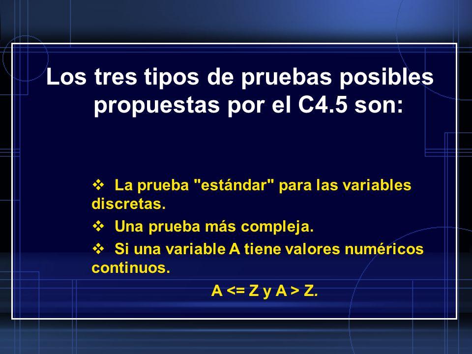 Los tres tipos de pruebas posibles propuestas por el C4.5 son: