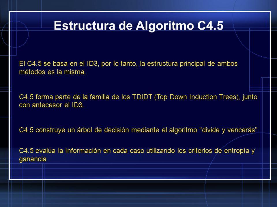 Estructura de Algoritmo C4.5