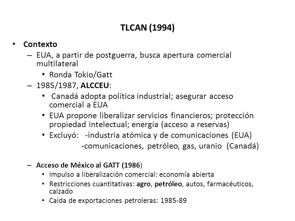 TLCAN (1994) Contexto. EUA, a partir de postguerra, busca apertura comercial multilateral. Ronda Tokio/Gatt.