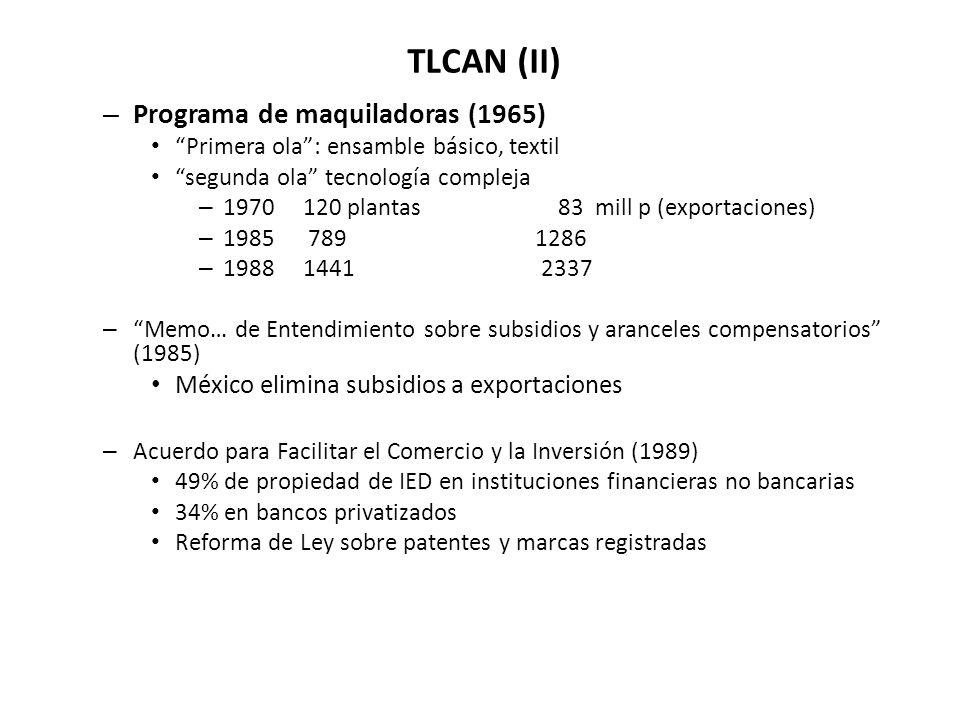 TLCAN (II) Programa de maquiladoras (1965)