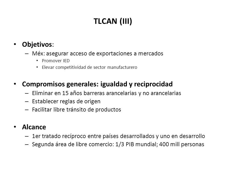 TLCAN (III) Objetivos: Compromisos generales: igualdad y reciprocidad