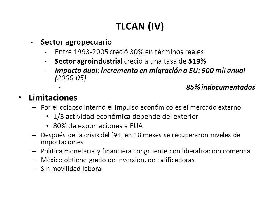 TLCAN (IV) Limitaciones Sector agropecuario