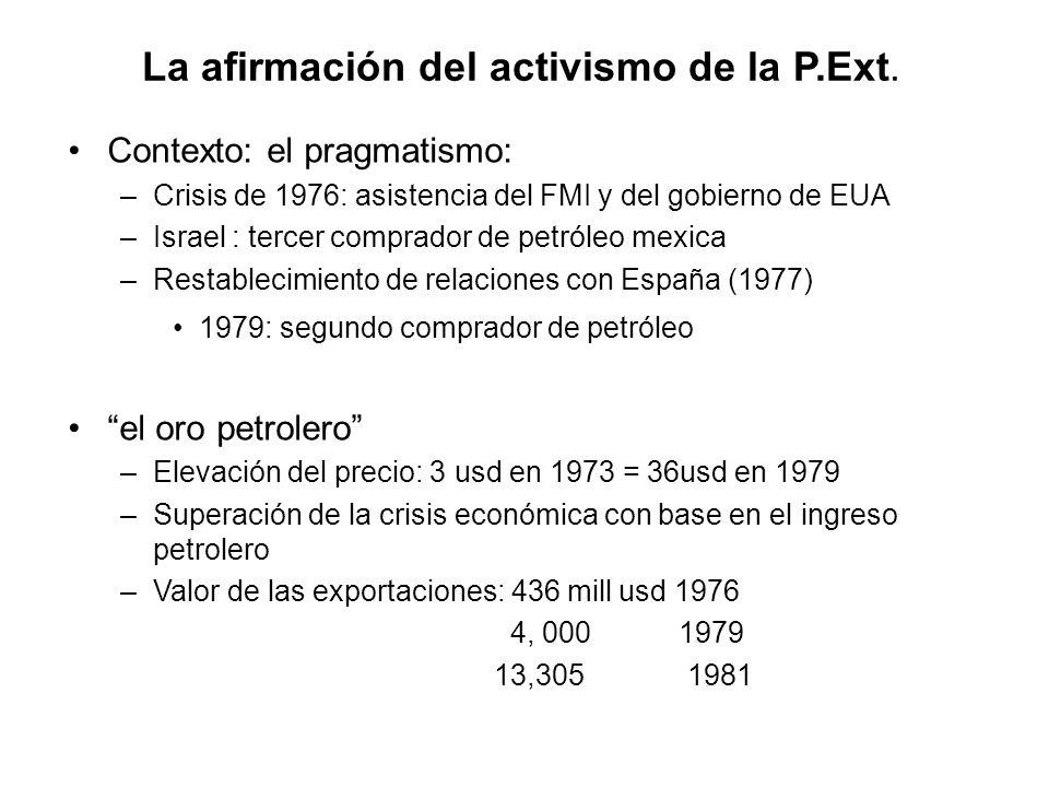 La afirmación del activismo de la P.Ext.