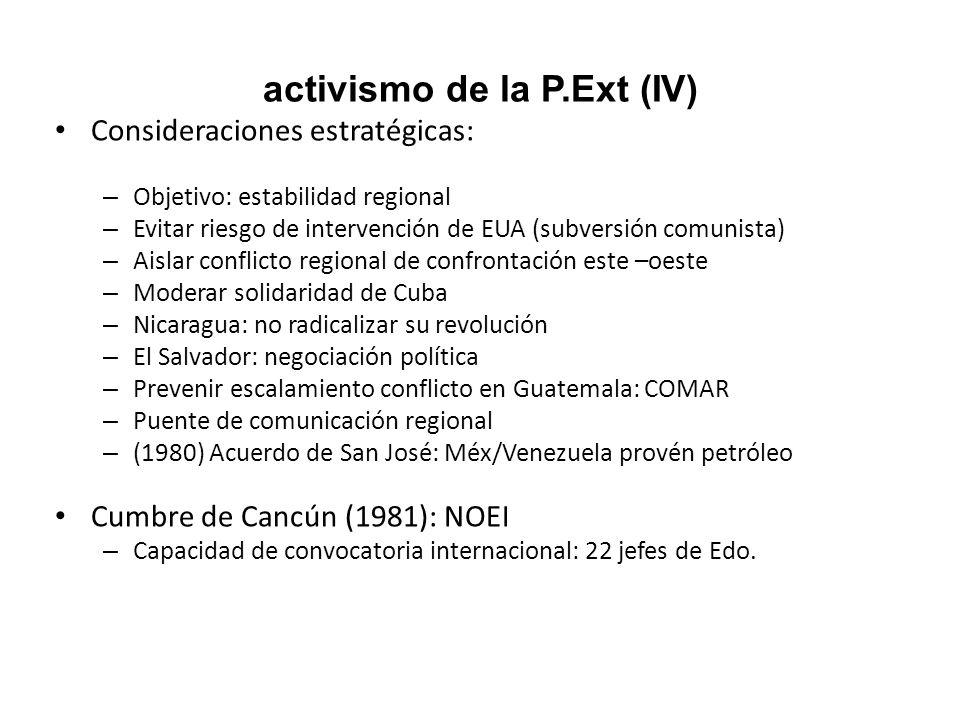 activismo de la P.Ext (IV)