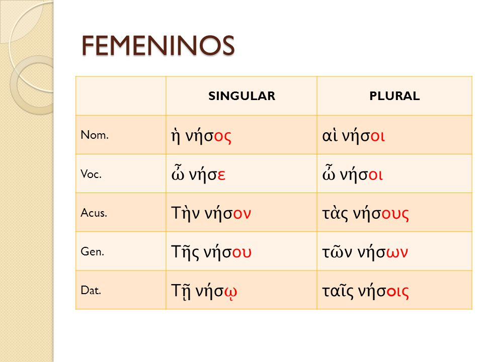 FEMENINOS ἡ νήσος αἱ νήσοι ὦ νήσε ὦ νήσοι Τὴν νήσον τὰς νήσους