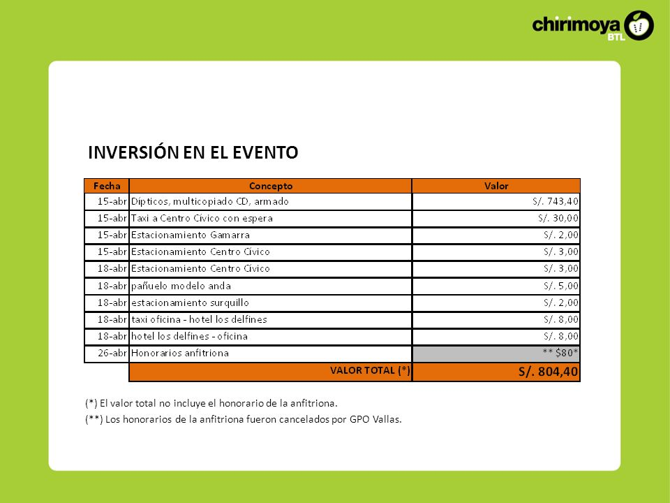 INVERSIÓN EN EL EVENTO