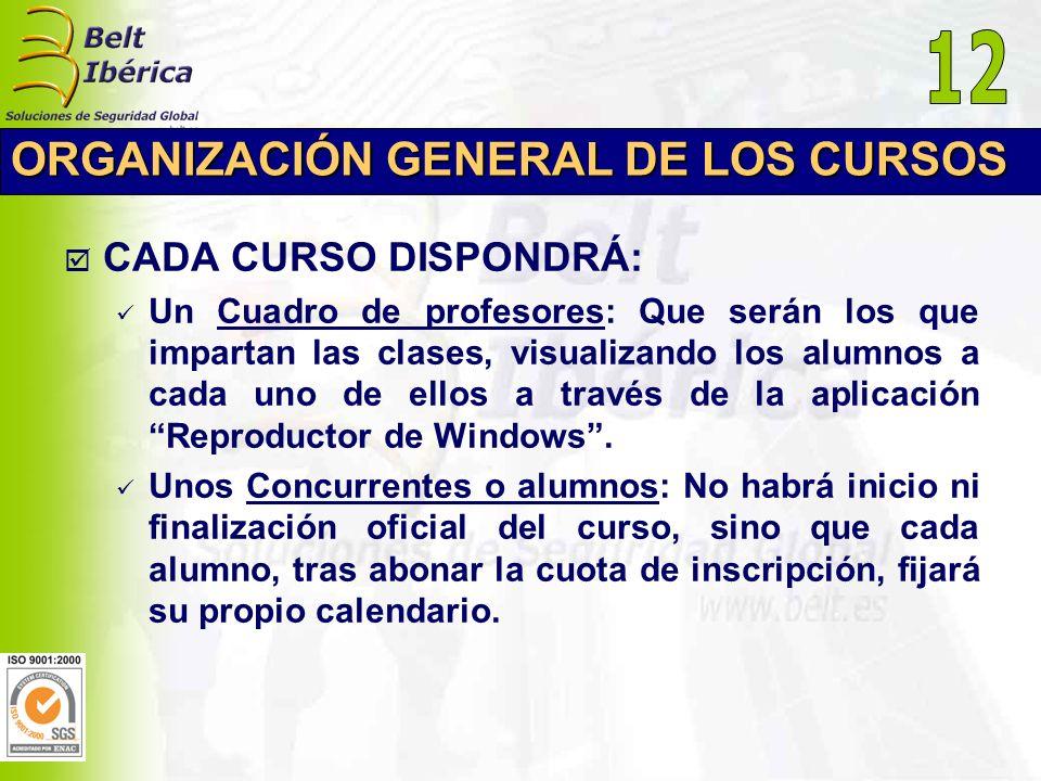 12 ORGANIZACIÓN GENERAL DE LOS CURSOS CADA CURSO DISPONDRÁ: