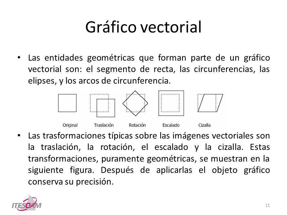 Gráfico vectorial