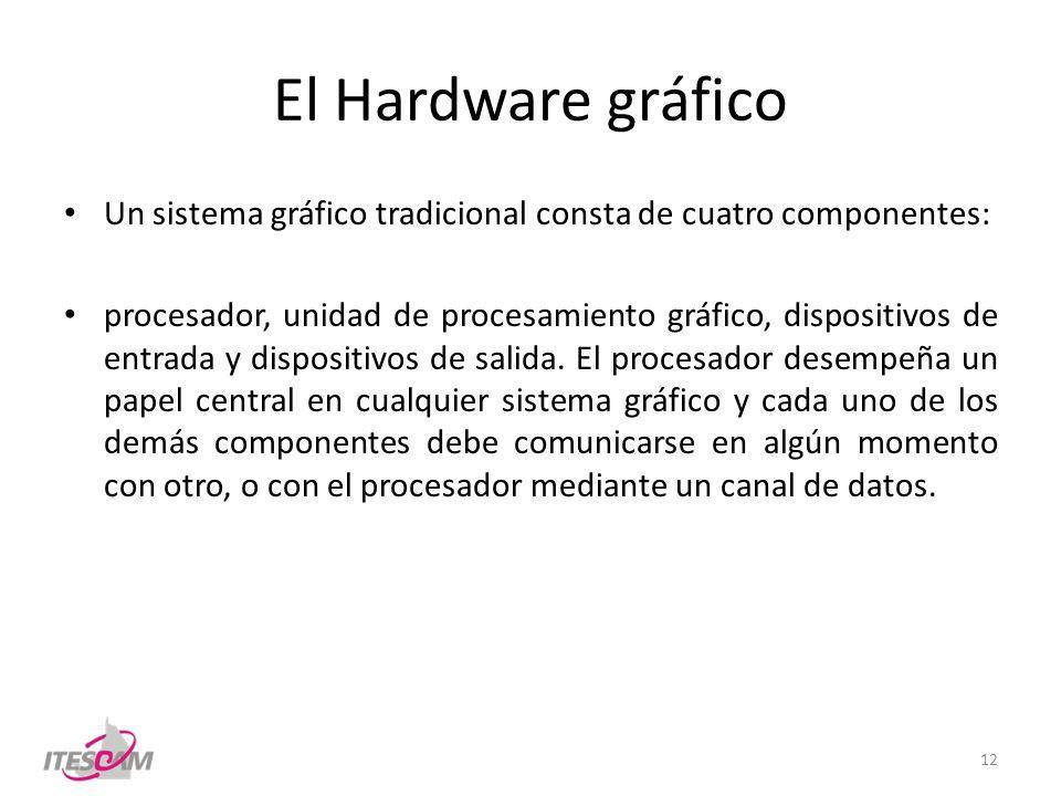El Hardware gráfico Un sistema gráfico tradicional consta de cuatro componentes: