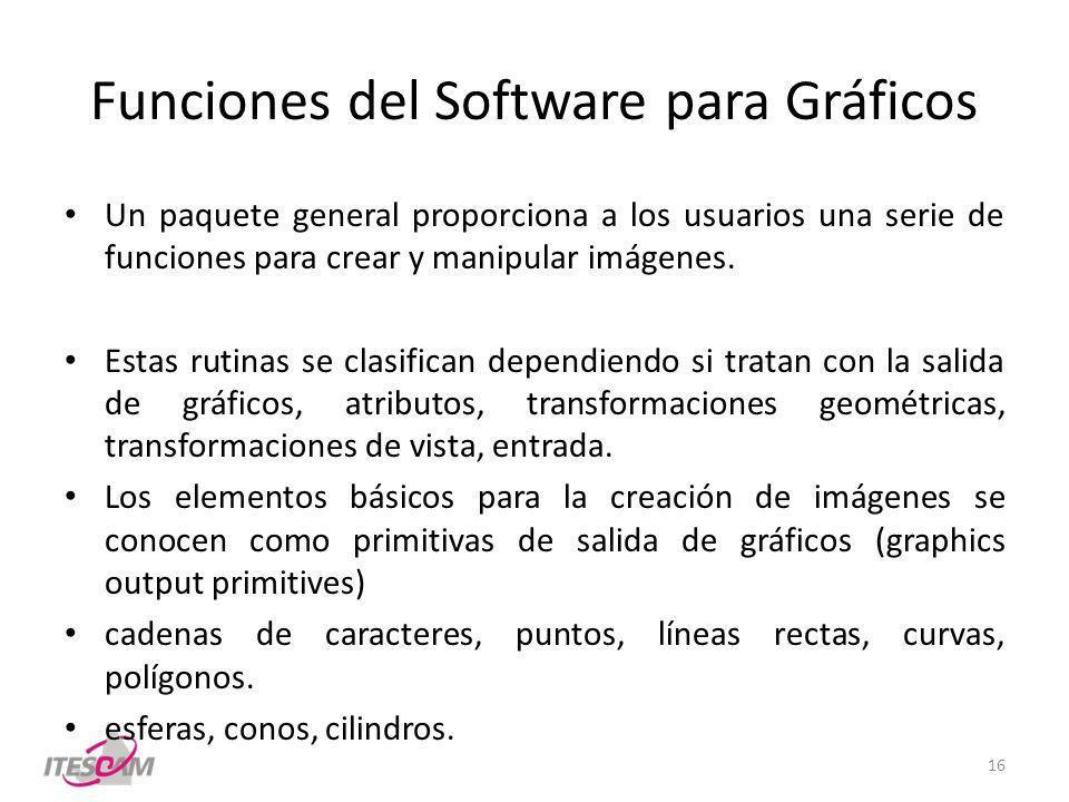Funciones del Software para Gráficos