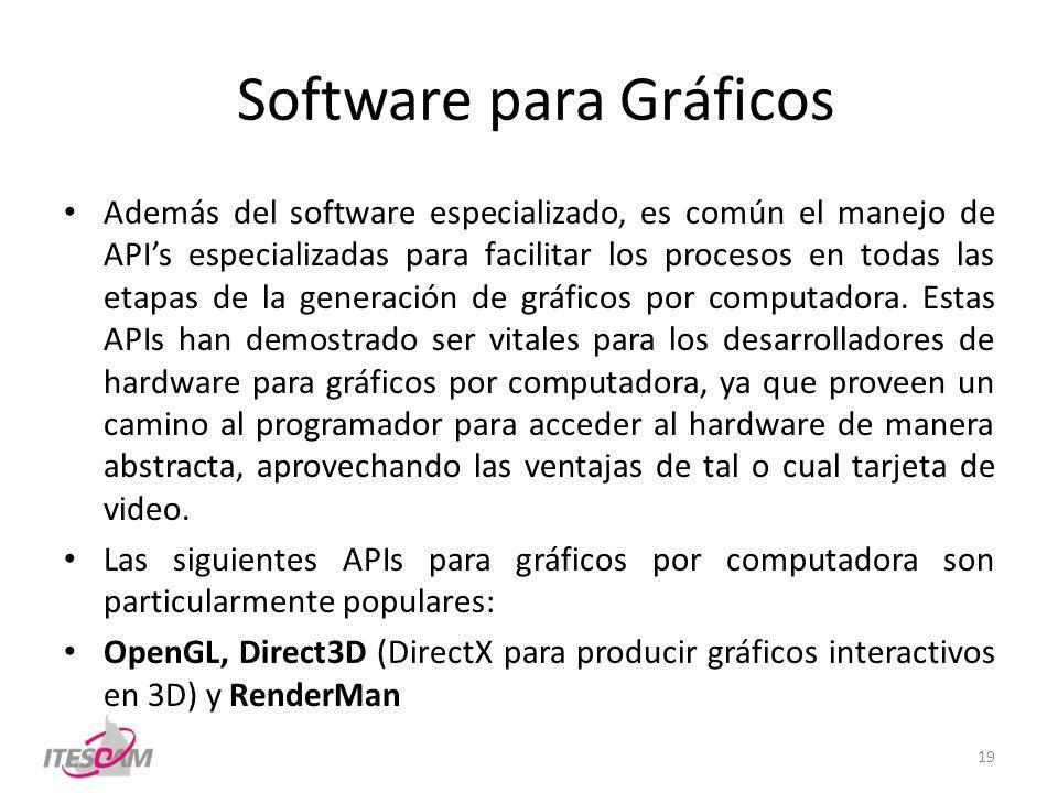 Software para Gráficos