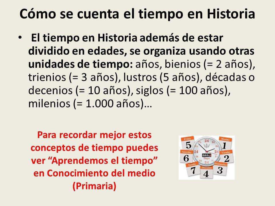 Cómo se cuenta el tiempo en Historia