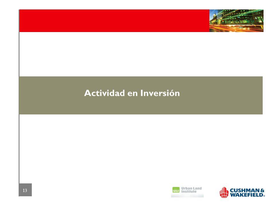 Actividad en Inversión
