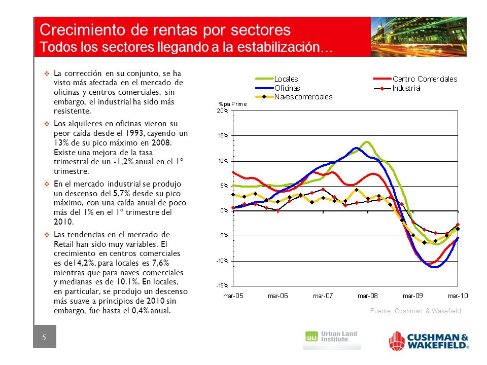 Crecimiento de rentas por sectores Todos los sectores llegando a la estabilización…