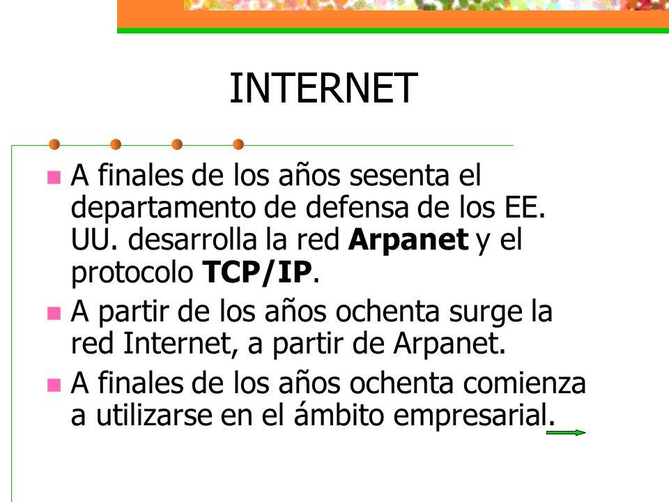 INTERNET A finales de los años sesenta el departamento de defensa de los EE. UU. desarrolla la red Arpanet y el protocolo TCP/IP.