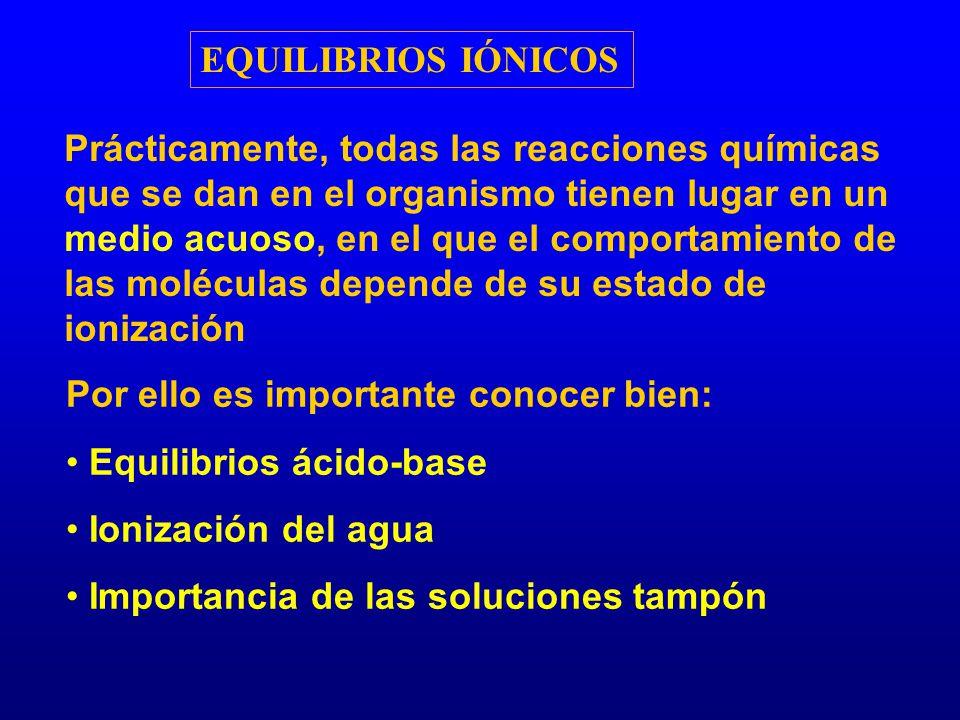 EQUILIBRIOS IÓNICOS