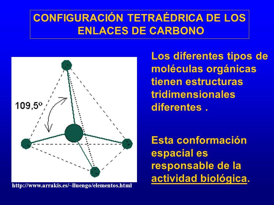 CONFIGURACIÓN TETRAÉDRICA DE LOS