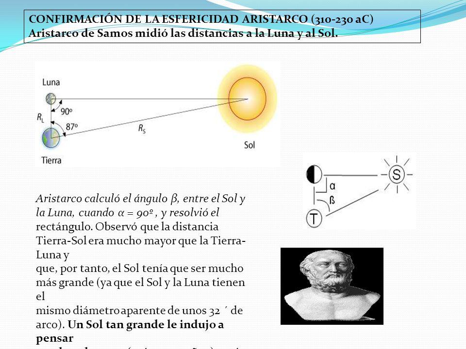 CONFIRMACIÓN DE LA ESFERICIDAD ARISTARCO (310-230 aC)