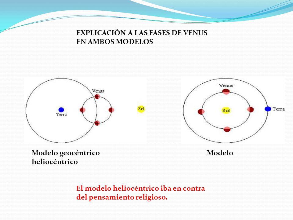 EXPLICACIÓN A LAS FASES DE VENUS EN AMBOS MODELOS
