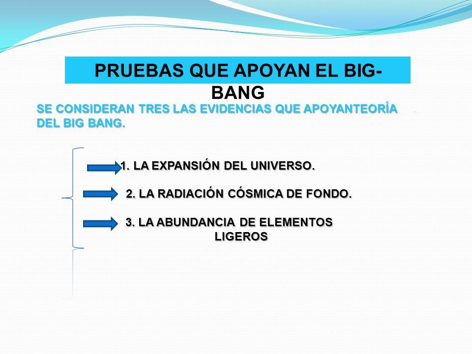 PRUEBAS QUE APOYAN EL BIG-BANG