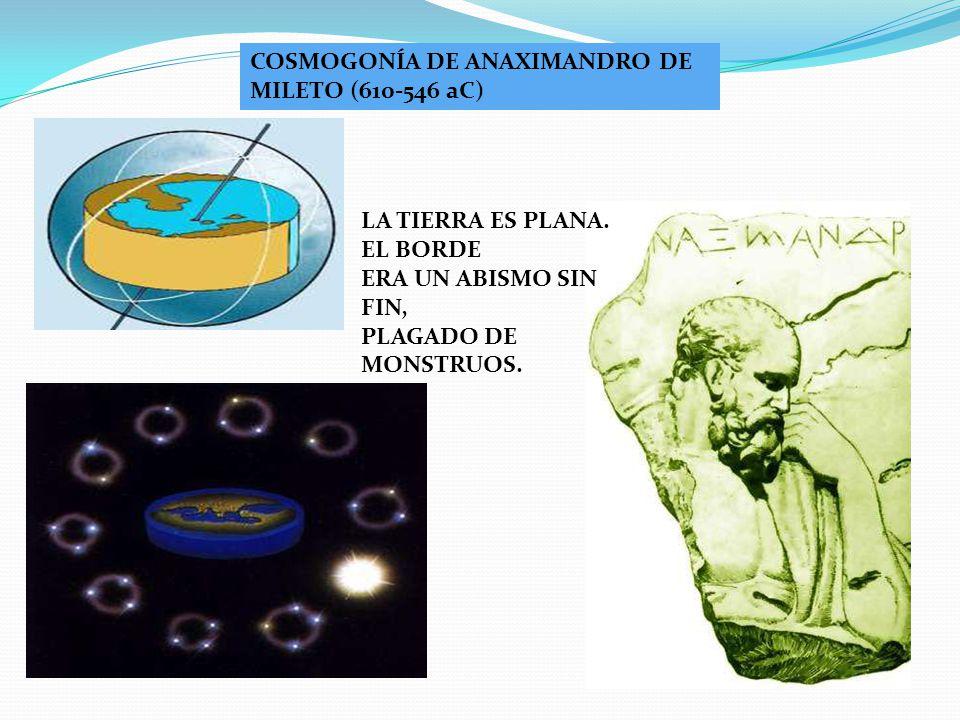 COSMOGONÍA DE ANAXIMANDRO DE MILETO (610-546 aC)
