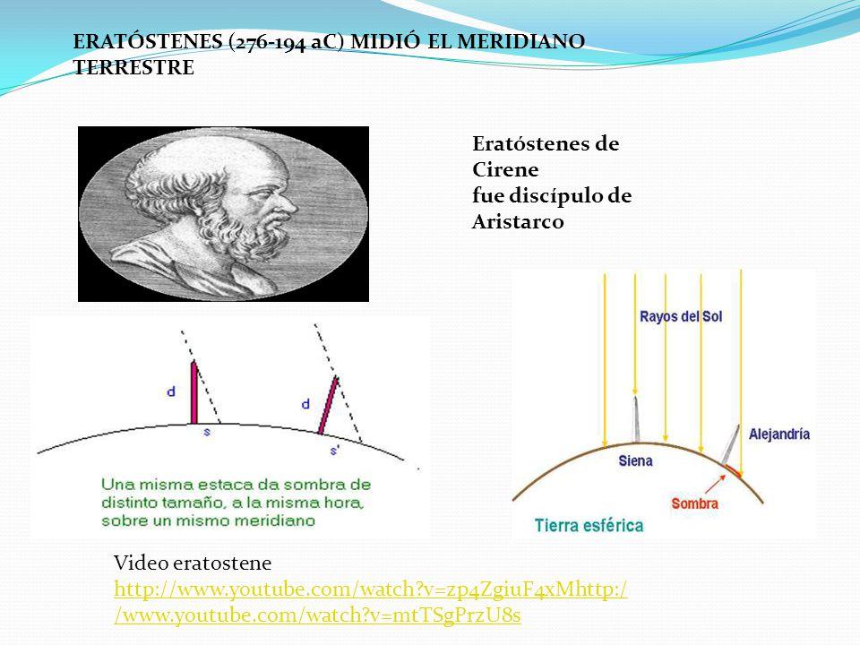 ERATÓSTENES (276-194 aC) MIDIÓ EL MERIDIANO TERRESTRE