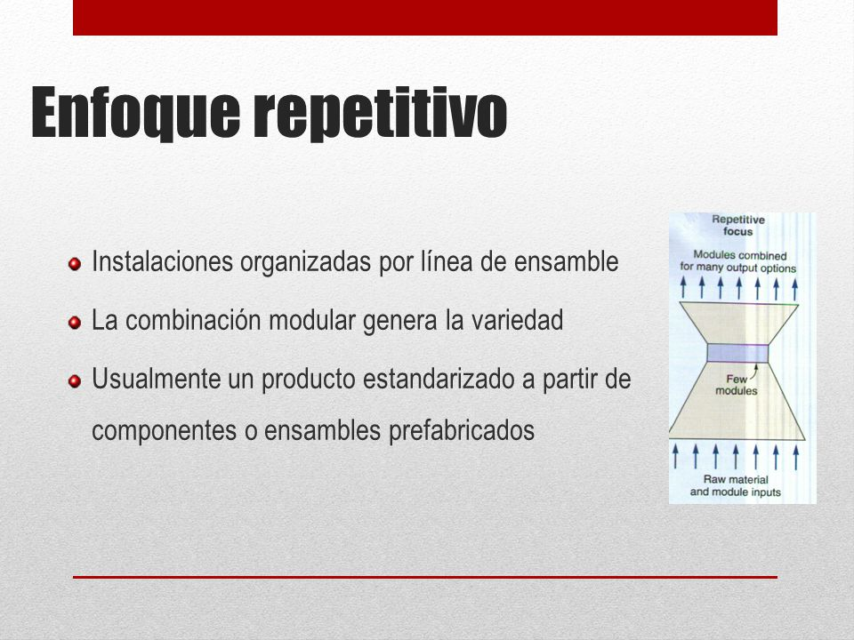 Enfoque repetitivo Instalaciones organizadas por línea de ensamble