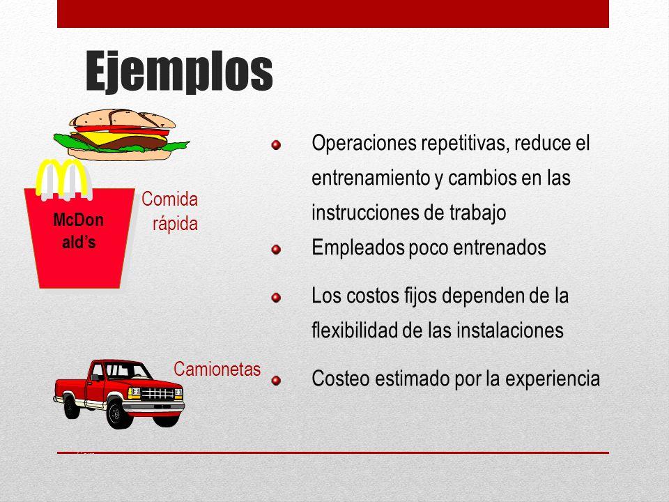 Ejemplos Comida rápida. McDonald's. Operaciones repetitivas, reduce el entrenamiento y cambios en las instrucciones de trabajo.