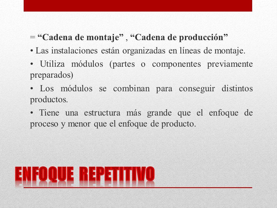 = Cadena de montaje , Cadena de producción • Las instalaciones están organizadas en líneas de montaje. • Utiliza módulos (partes o componentes previamente preparados) • Los módulos se combinan para conseguir distintos productos. • Tiene una estructura más grande que el enfoque de proceso y menor que el enfoque de producto.