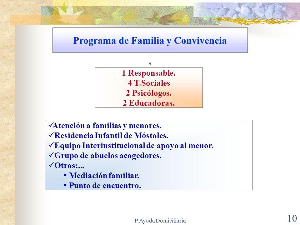 Programa de Familia y Convivencia