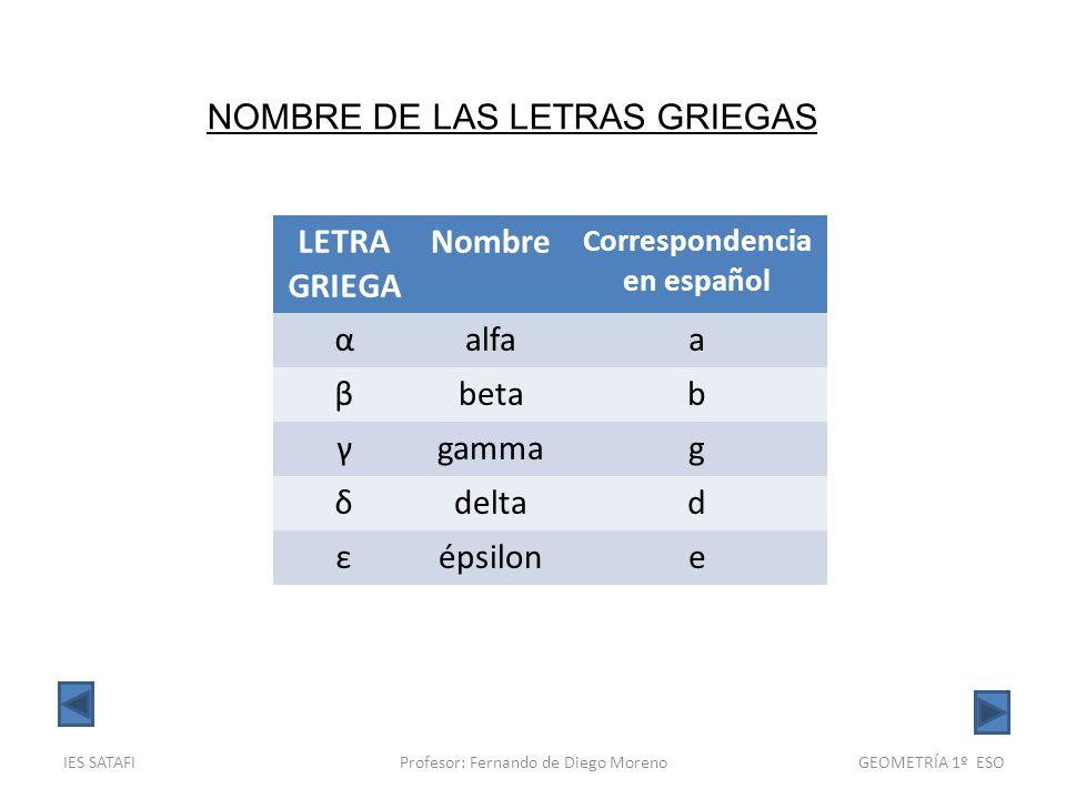 Correspondencia en español