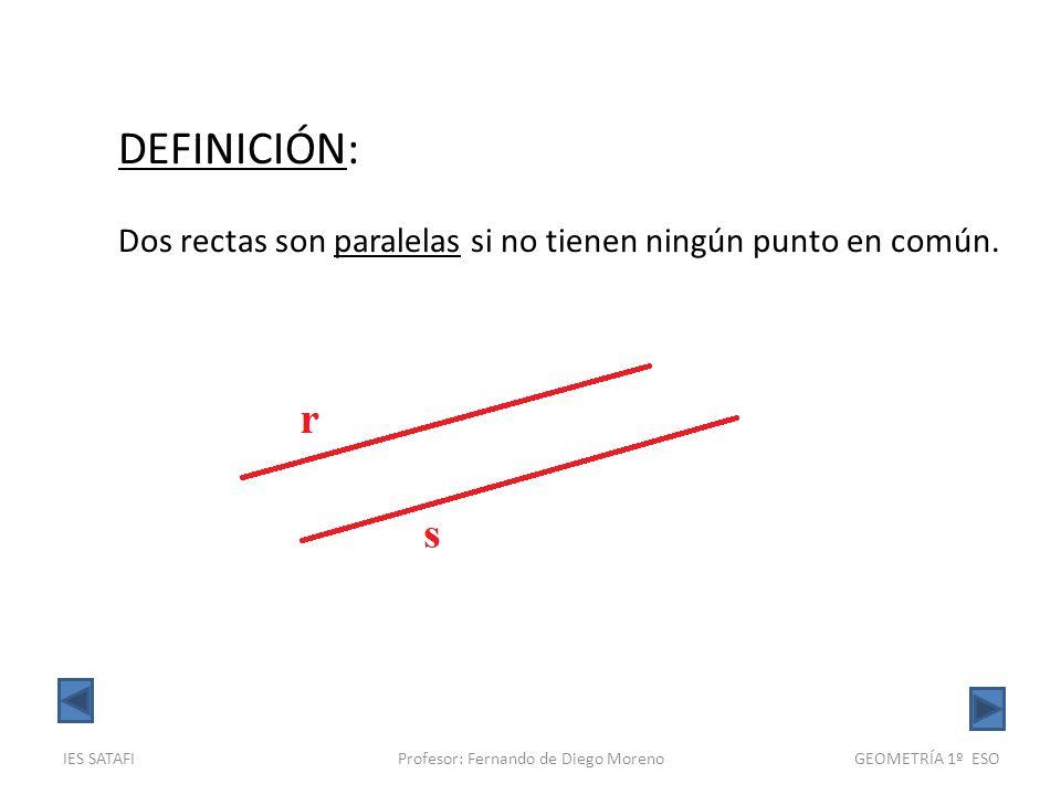 Profesor: Fernando de Diego Moreno