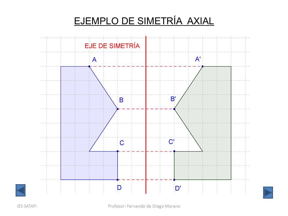 EJEMPLO DE SIMETRÍA AXIAL